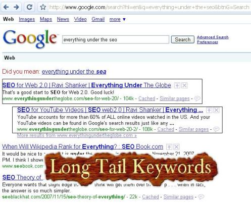 Really Understand Long Tail Keywords
